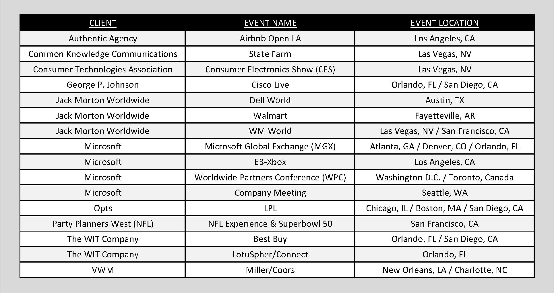 Client-Show List